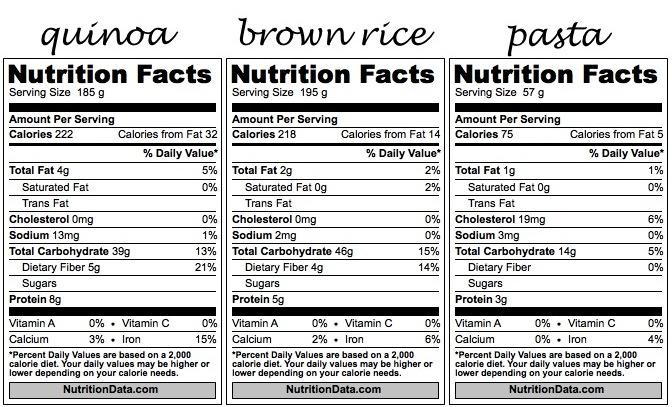Quinoa pasta calories