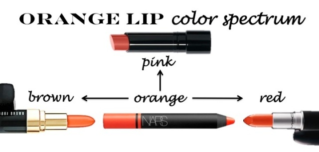 finding the right shade of orange lip color